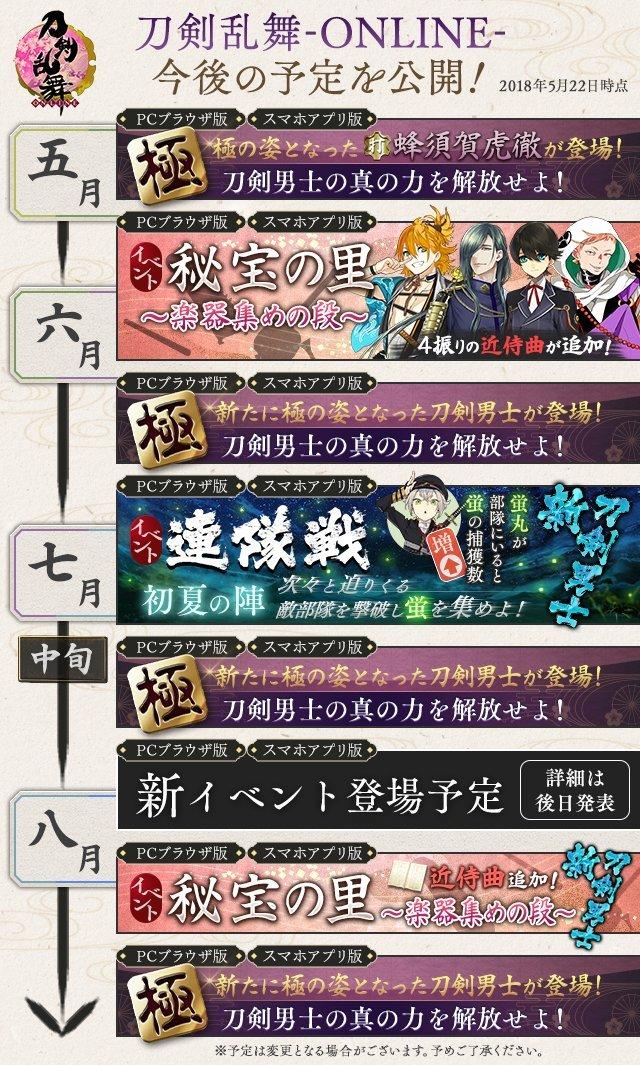 連隊戦初夏 新刀剣男士 蛍丸