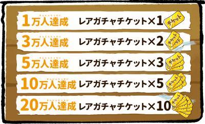 絵が可愛い「ゆる~いゲゲゲの鬼太郎 妖怪ドタバタ大戦争」の事前登録がはじったw