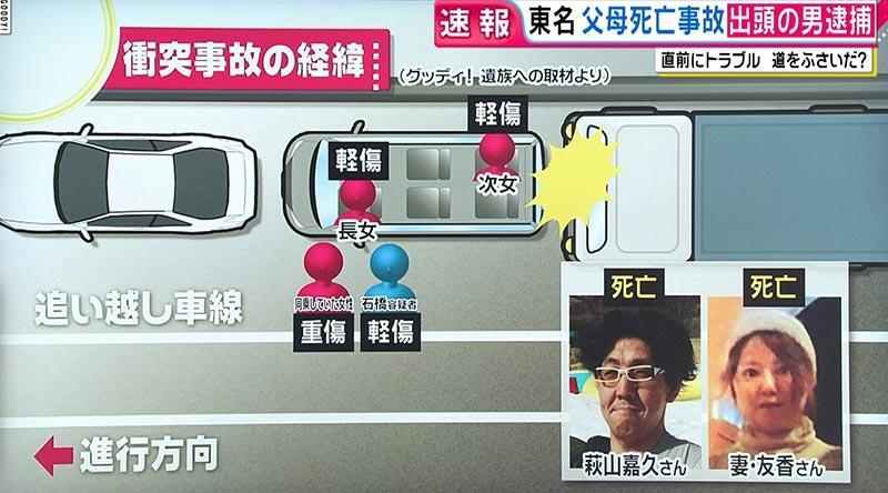 【煽り運転】バンキシャ!で紹介された悪質運転と報道される映像が議論に発展!