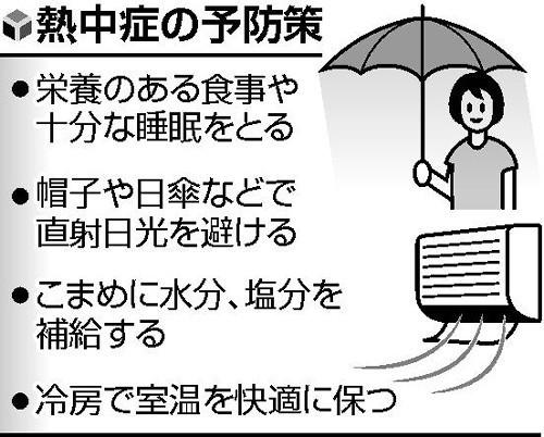 熱中症の予防策