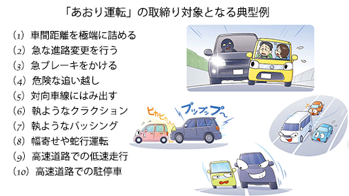 煽り運転に該当する主な10項目とは?